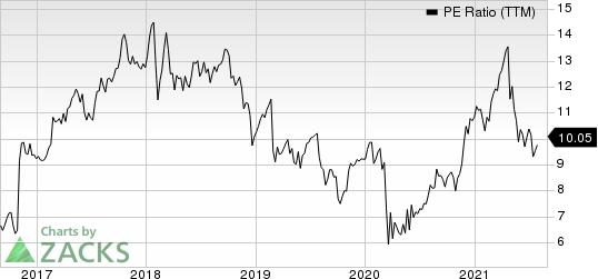 HP Inc. PE Ratio (TTM)