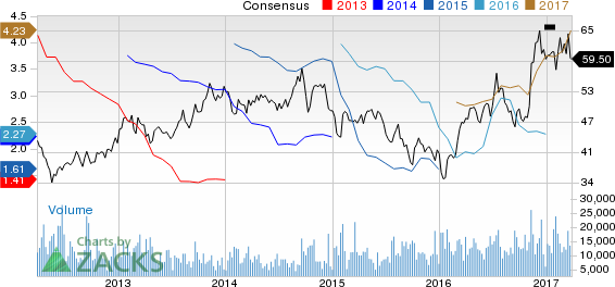 Nucor (NUE) Raised to Strong Buy on Upbeat Q1 Outlook
