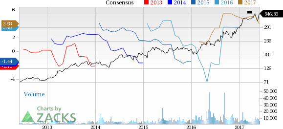 Why Is Charter Communications (CHTR) Up 6.5% Since the Last Earnings Report?