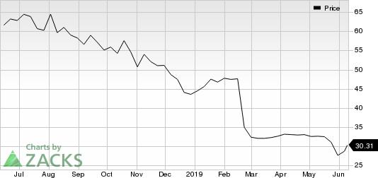The Kraft Heinz Company Price