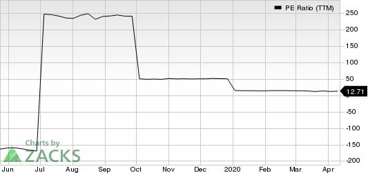 Donegal Group, Inc. PE Ratio (TTM)