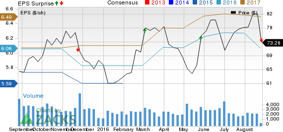 Tech Data (TECD) Reports Lower-than-Expected Q2 Earnings