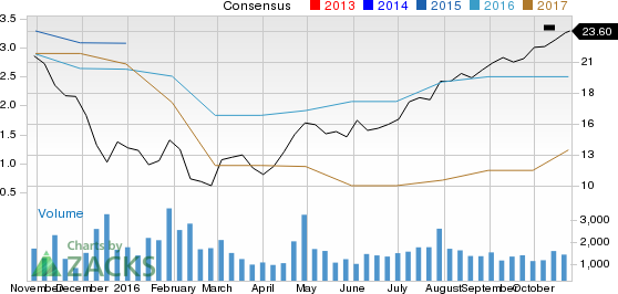 Alliance Resource (ARLP) Q3 Earnings: Will the Stock Beat?
