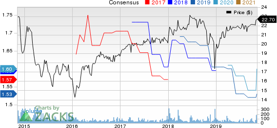 StoneCastle Financial Corp Price and Consensus