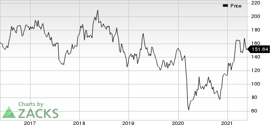 Pioneer Natural Resources Company Price
