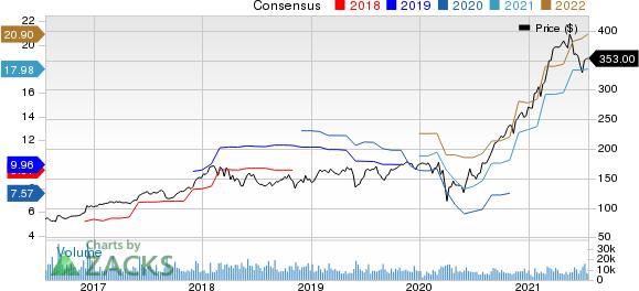 Deere & Company Price and Consensus