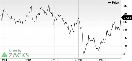 Murphy Oil Corporation Price