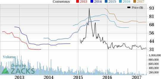 Shake Shack (SHAK) Stock Declines Despite Q1 Earnings Beat