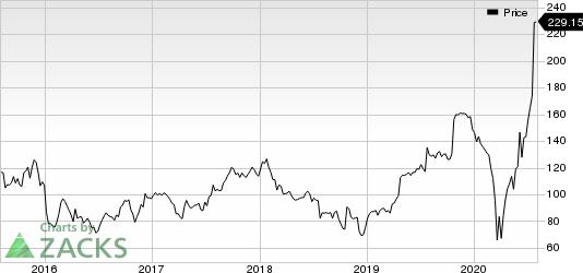 Lithia Motors, Inc. Price