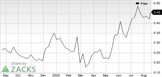 Golden Minerals Company Price