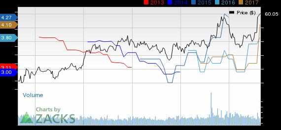 What Drove Innospec Inc. (IOSP) to a New 52-week High?