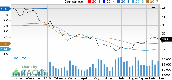 Why Western Refining (WNR) Could Be Positioned for a Surge