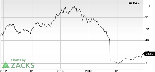 SPX Corporation (SPXC) in Focus: Stock Moves 5.9% Higher