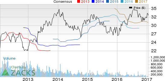 CA Inc. (CA) to Report Q3 Earnings: Will it Disappoint?