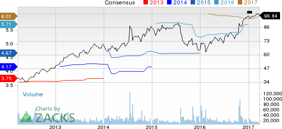 Why Is Time Warner (TWX) Up 2.2% Since the Last Earnings Report?