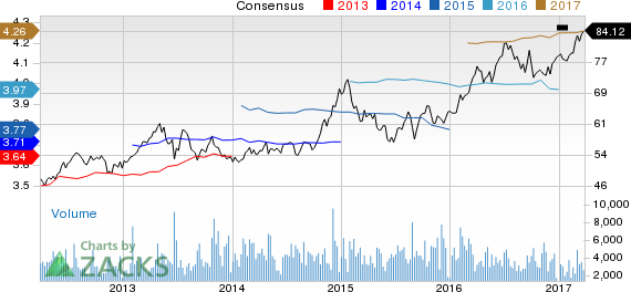 Pinnacle West (PNW) Up 4.5% Since Earnings Report: Can It Continue?