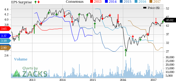 CIT Group (CIT) Stock Gains as Q1 Earnings Beat Estimates