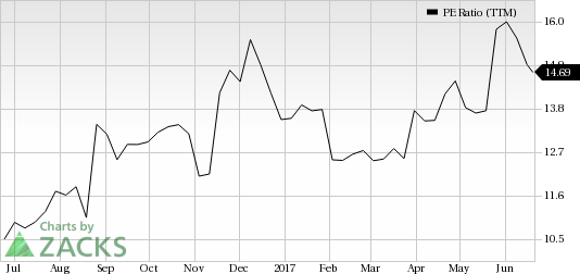 Why Best Buy (BBY) Could Be a Top Value Stock Pick