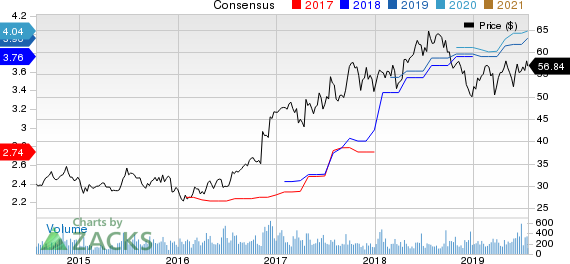 BancFirst Corporation Price and Consensus