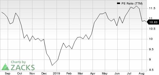 Sun Life Financial Inc. PE Ratio (TTM)
