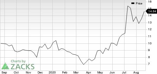 360 Finance, Inc. Sponsored ADR Price