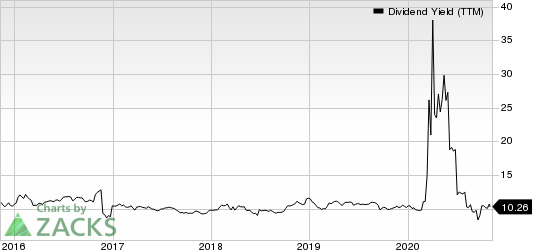 Ready Capital Corp Dividend Yield (TTM)