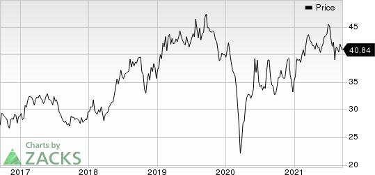 Cheniere Energy Partners, LP Price