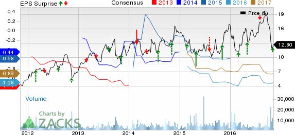 Nektar (NKTR) Stock Up on Narrower-than-Expected Q3 Loss