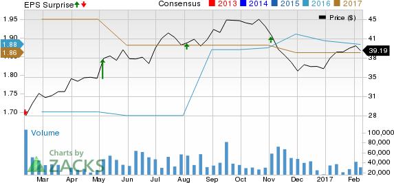 Activision (ATVI) Q4 Earnings & Revenues Crush Estimates