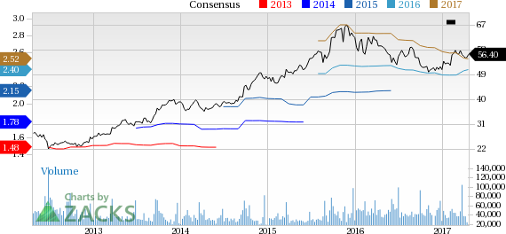 Nike (NKE) Up 3.6% Since Earnings Report: Can It Continue?