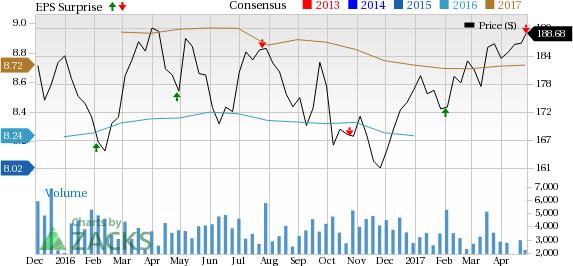 AvalonBay (AVB) Q1 FFO Misses Estimates, Revenues Up Y/Y