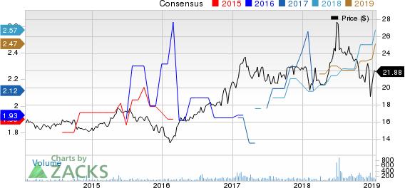 Saratoga Investment Corp Price and Consensus