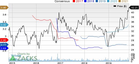 AECOM Price and Consensus