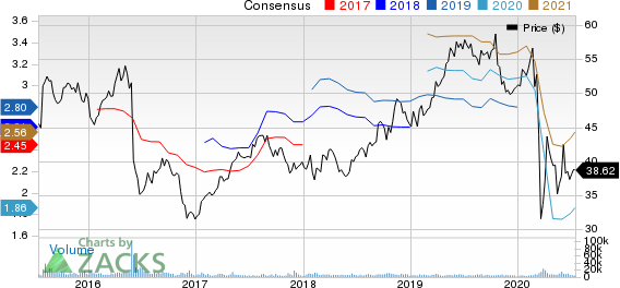 CocaCola European Partners PLC Price and Consensus