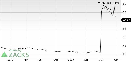 Consol Energy Inc. PE Ratio (TTM)