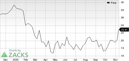 Mid Penn Bancorp Price