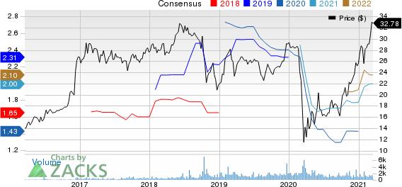 Veritex Holdings, Inc. Price and Consensus