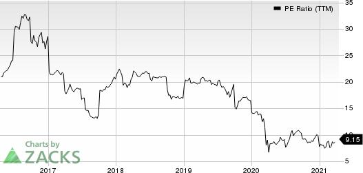 Stewart Information Services Corporation PE Ratio (TTM)