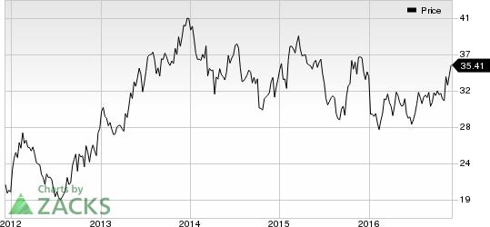 General Motor's Cadillac Global Sales Rise in November