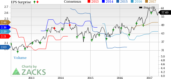 What's in Store for Xilinx (XLNX) Stock in Q4 Earnings?