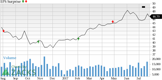 Why Earnings Season Could Be Great for Xcel Energy (XEL)