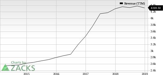 Broadridge (BR) Misses Earnings and Revenue Estimates in Q2 ... 1df87d08332