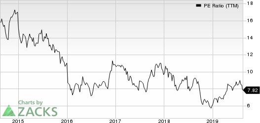 Group 1 Automotive, Inc. PE Ratio (TTM)