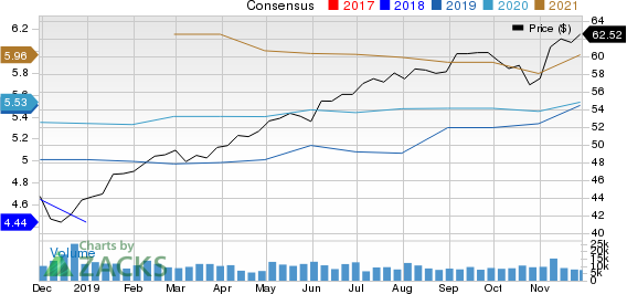 The Hartford Financial Services Group, Inc. Price and Consensus