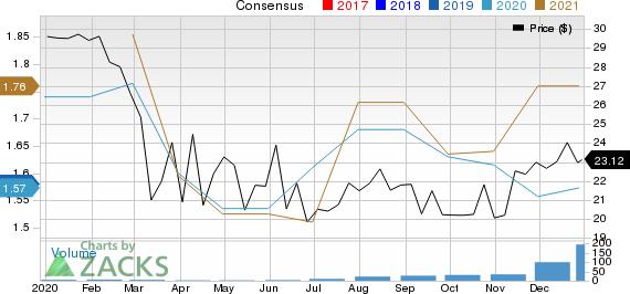 Farmers & Merchants Bancorp Inc. Price and Consensus