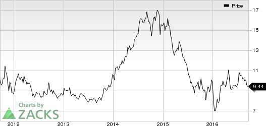 Alcoa (AA) Declares Proposed Offering of Senior Notes