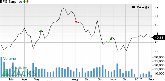 Xcel Energy (XEL) Beats on Q4 Earnings, Revenues Miss