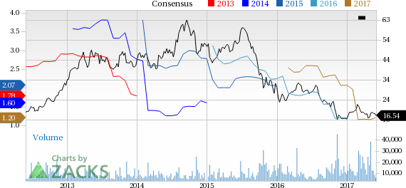 Tenet Healthcare (THC) Down 6.5% Since Earnings Report: Can It Rebound?
