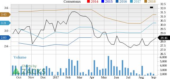 3 reasons momentum stock investors will love honda motor for Honda motor company stock
