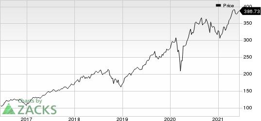 S&P Global Inc. Price